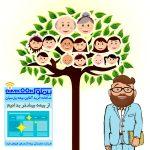 بیمه های عمر در شرکت بیمه پارسیان